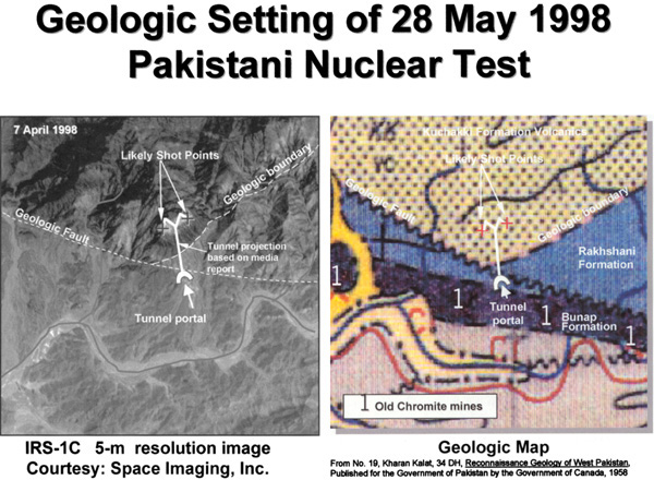 Pakistan's Nuclear Tests 1998